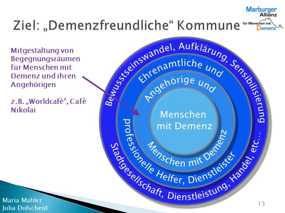 Maria Mahler Julia Dolscheid 13 Menschen mit Demenz Mitgestaltung von Begegnungsräumen für Menschen mit Demenz und ihren Angehörigen z.B.
