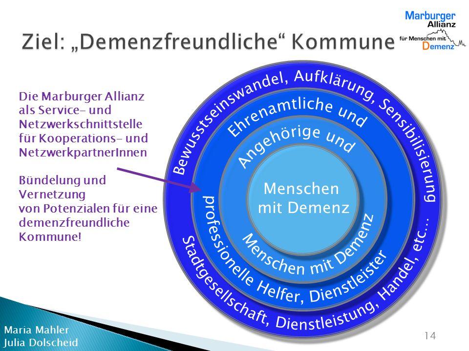 Maria Mahler Julia Dolscheid 14 Menschen mit Demenz Die Marburger Allianz als Service- und Netzwerkschnittstelle für Kooperations- und NetzwerkpartnerInnen Bündelung und Vernetzung von Potenzialen für eine demenzfreundliche Kommune!