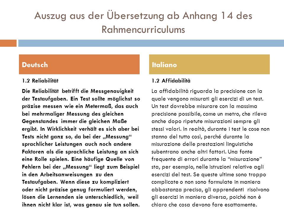 Auszug aus der Übersetzung aus dem Glossarteil Deskriptoren Instrumente, mit denen im Sinne des Gemeinsamen Europäischen Referenzrahmens (Europarat: 2001) die Sprachkompetenzniveaus (A1, A2, B1, B2, C1, C2) beschrieben werden.
