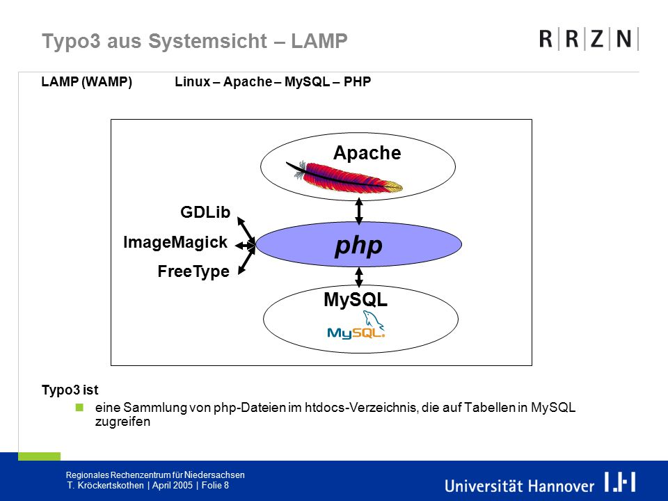 Regionales Rechenzentrum für Niedersachsen T. Kröckertskothen | April 2005 | Folie 8 Typo3 aus Systemsicht – LAMP LAMP (WAMP) Linux – Apache – MySQL –