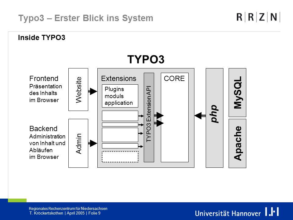 Regionales Rechenzentrum für Niedersachsen T. Kröckertskothen | April 2005 | Folie 9 Typo3 – Erster Blick ins System Inside TYPO3 Website Admin TYPO3