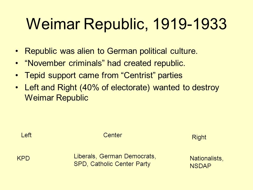 Problems of Weimar Republic Sparticists Rebellion/execution of Wilhelm Liebknecht and Rosa Luxemburg Kapp Putch Ruhr Occupation (1923) Hyperinations (1923) Street violence: left vs.