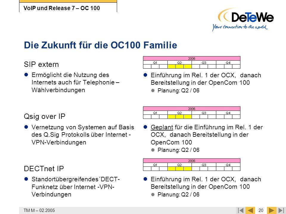 TM M – 02.200520 VoIP und Release 7 – OC 100 Die Zukunft für die OC100 Familie SIP extern Ermöglicht die Nutzung des Internets auch für Telephonie – W