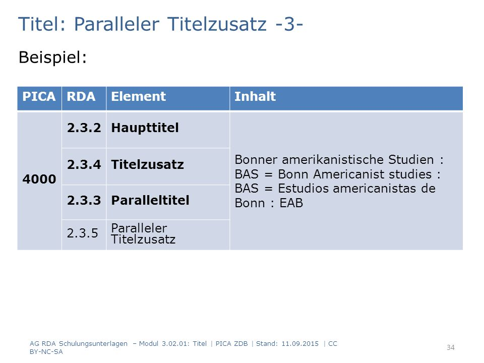 Titel: Paralleler Titelzusatz -3- Beispiel: PICARDAElementInhalt 4000 2.3.2Haupttitel Bonner amerikanistische Studien : BAS = Bonn Americanist studies