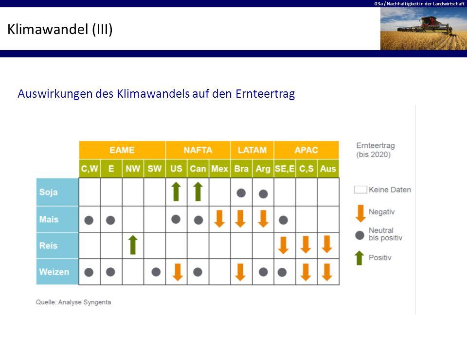 03a / Nachhaltigkeit in der Landwirtschaft Klimawandel (III) Auswirkungen des Klimawandels auf den Ernteertrag