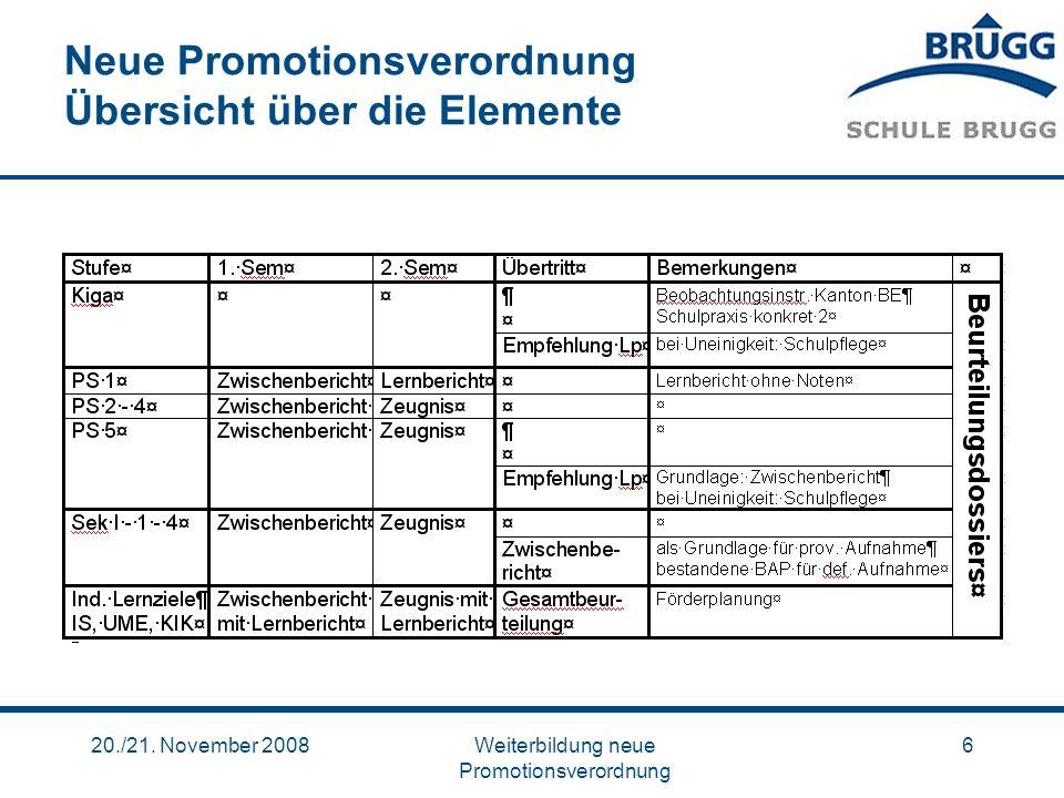 20./21. November 2008Weiterbildung neue Promotionsverordnung 6 Neue Promotionsverordnung Übersicht über die Elemente