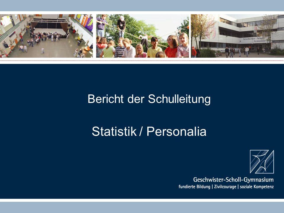 Bericht der Schulleitung Statistik / Personalia