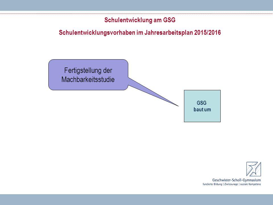 Schulentwicklung am GSG Schulentwicklungsvorhaben im Jahresarbeitsplan 2015/2016 GSG baut um Fertigstellung der Machbarkeitsstudie