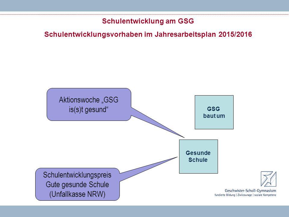 """Schulentwicklung am GSG Schulentwicklungsvorhaben im Jahresarbeitsplan 2015/2016 Gesunde Schule GSG baut um Aktionswoche """"GSG is(s)t gesund"""" Schulentw"""