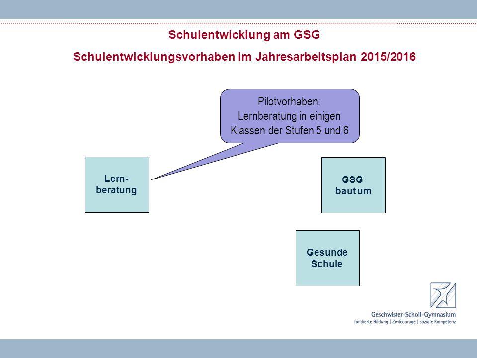 Schulentwicklung am GSG Schulentwicklungsvorhaben im Jahresarbeitsplan 2015/2016 Lern- beratung Gesunde Schule GSG baut um Pilotvorhaben: Lernberatung