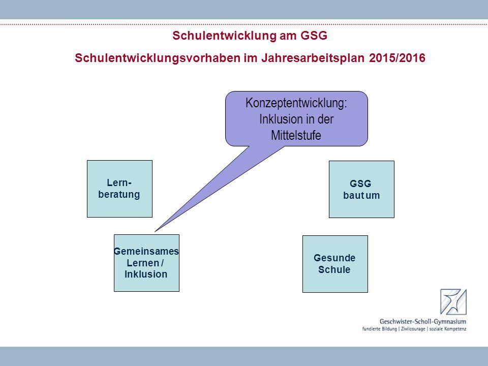 Schulentwicklung am GSG Schulentwicklungsvorhaben im Jahresarbeitsplan 2015/2016 Lern- beratung Gemeinsames Lernen / Inklusion Gesunde Schule GSG baut
