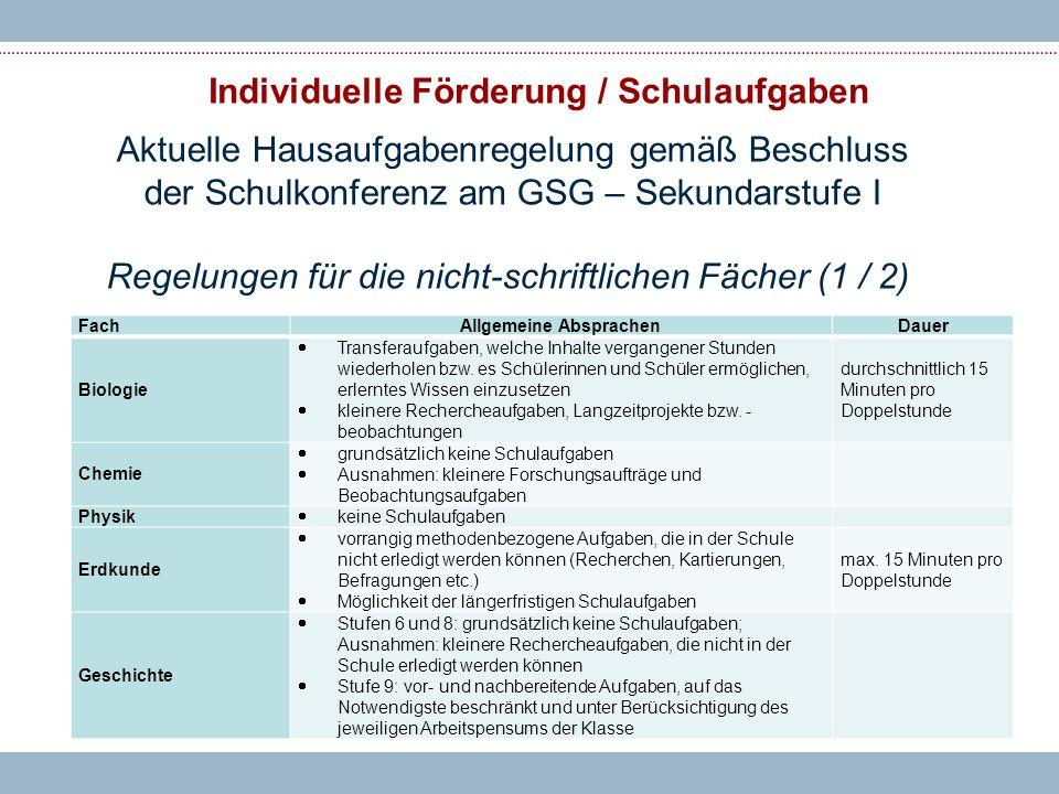Individuelle Förderung / Schulaufgaben Aktuelle Hausaufgabenregelung gemäß Beschluss der Schulkonferenz am GSG – Sekundarstufe I Regelungen für die ni