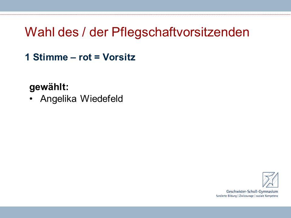 Wahl des / der Pflegschaftvorsitzenden 1 Stimme – rot = Vorsitz gewählt: Angelika Wiedefeld