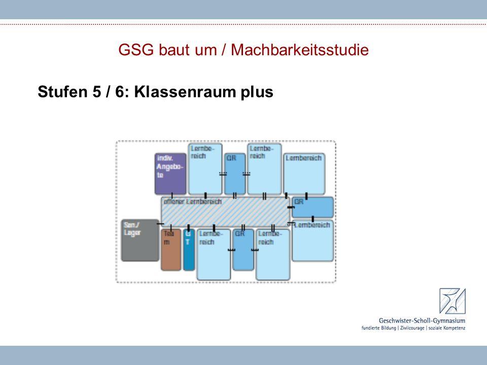 GSG baut um / Machbarkeitsstudie Stufen 5 / 6: Klassenraum plus