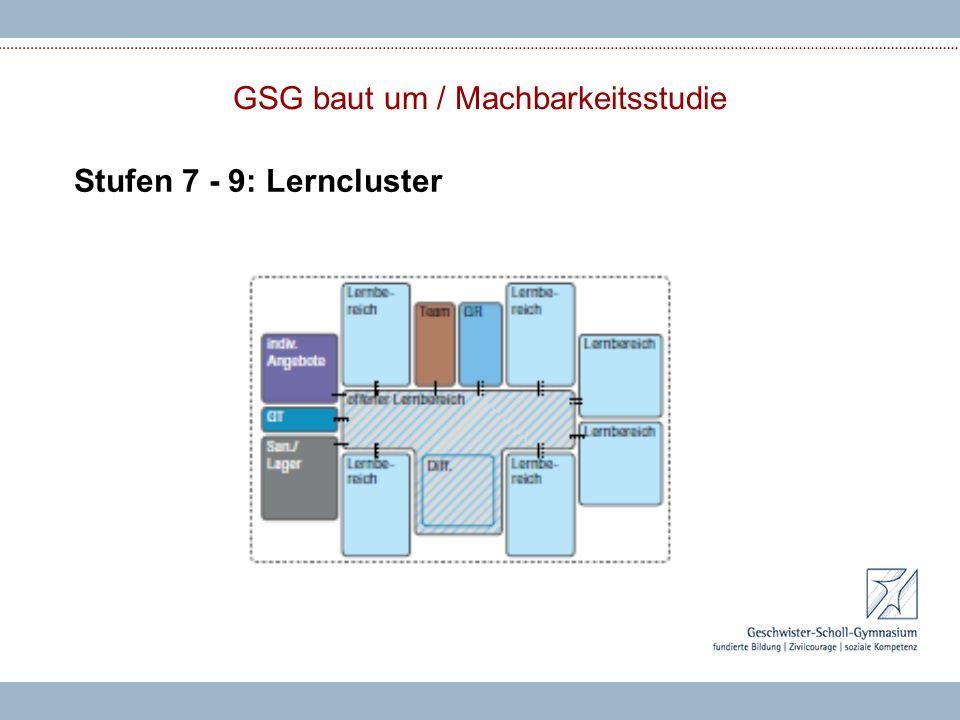 GSG baut um / Machbarkeitsstudie Stufen 7 - 9: Lerncluster