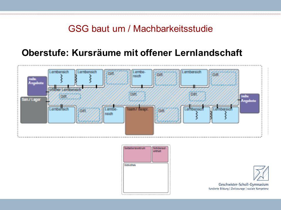 GSG baut um / Machbarkeitsstudie Oberstufe: Kursräume mit offener Lernlandschaft