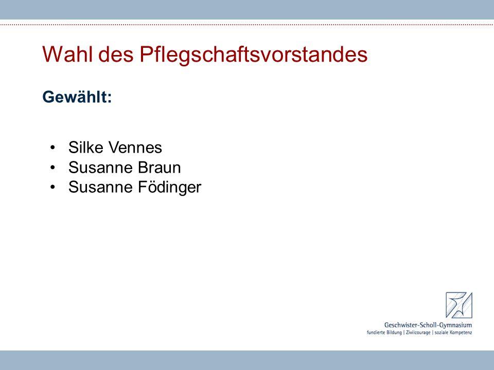 Wahl des Pflegschaftsvorstandes Gewählt: Silke Vennes Susanne Braun Susanne Födinger