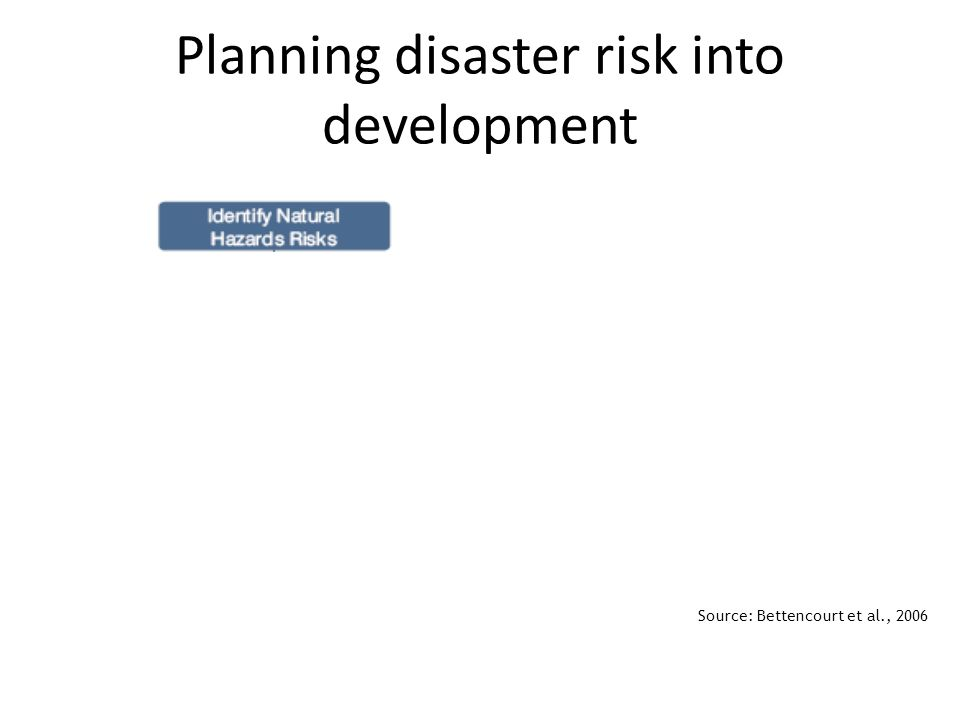 Source: Bettencourt et al., 2006 Planning and mainstreaming disaster risks into developmental planning Planning disaster risk into development