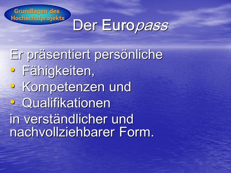 Der Europass Der Europass Er präsentiert persönliche Fähigkeiten, Fähigkeiten, Kompetenzen und Kompetenzen und Qualifikationen Qualifikationen in verständlicher und nachvollziehbarer Form.
