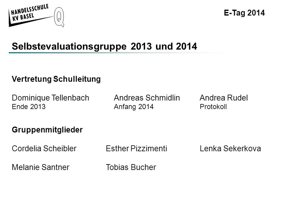 E-Tag 2014 IQES-Online-Befragung Ergebnisse Sport Lernende