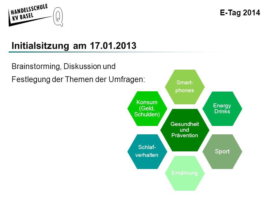 E-Tag 2014 Durchführung und Auswertung der Fragebögen Lehrbetriebe:Mails mit Codes an Lehrbetriebe versandt, telefonischer Support durch uns vorhanden.
