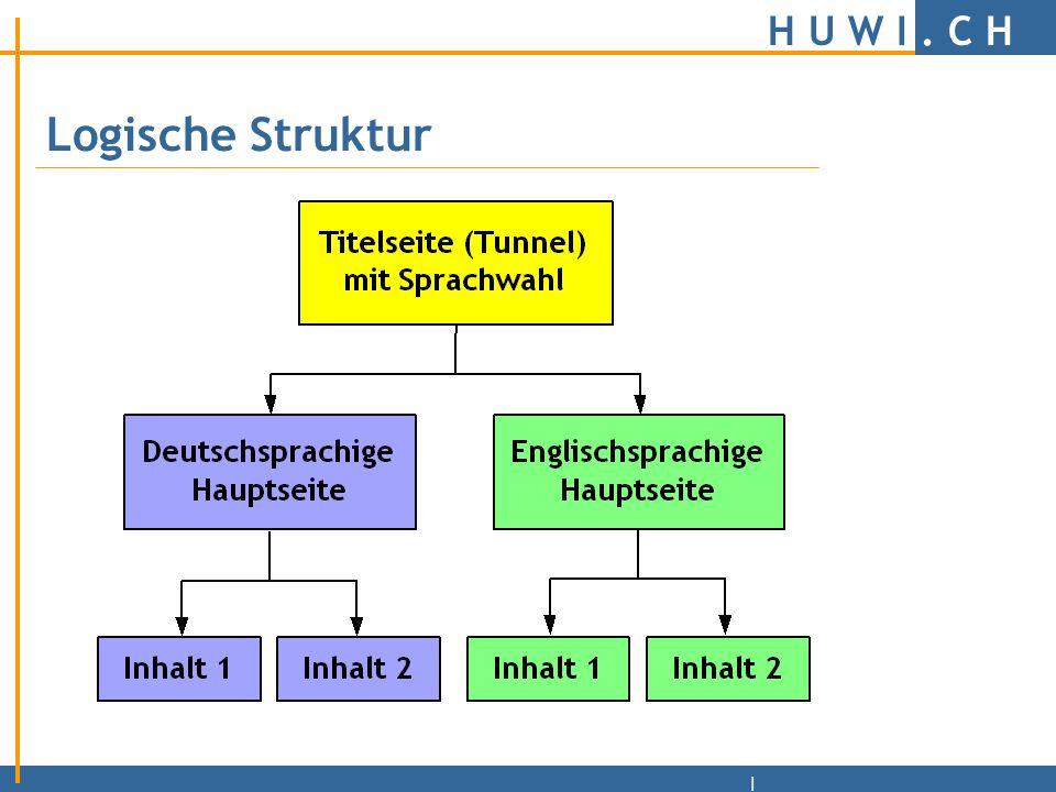 H U W I.C H | Experiment 20 Begriffe werden gleich für 60 Sekunden eingeblendet.