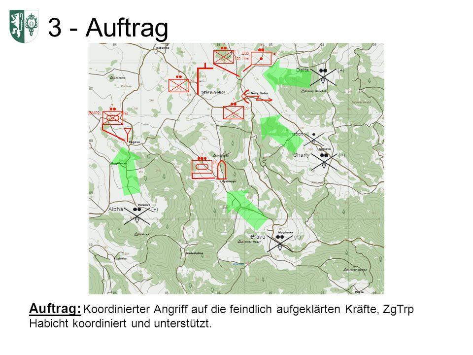 Auftrag: Koordinierter Angriff auf die feindlich aufgeklärten Kräfte, ZgTrp Habicht koordiniert und unterstützt. (BMP2)(±) ? ? D30 120 mm (±) ? (-) ?