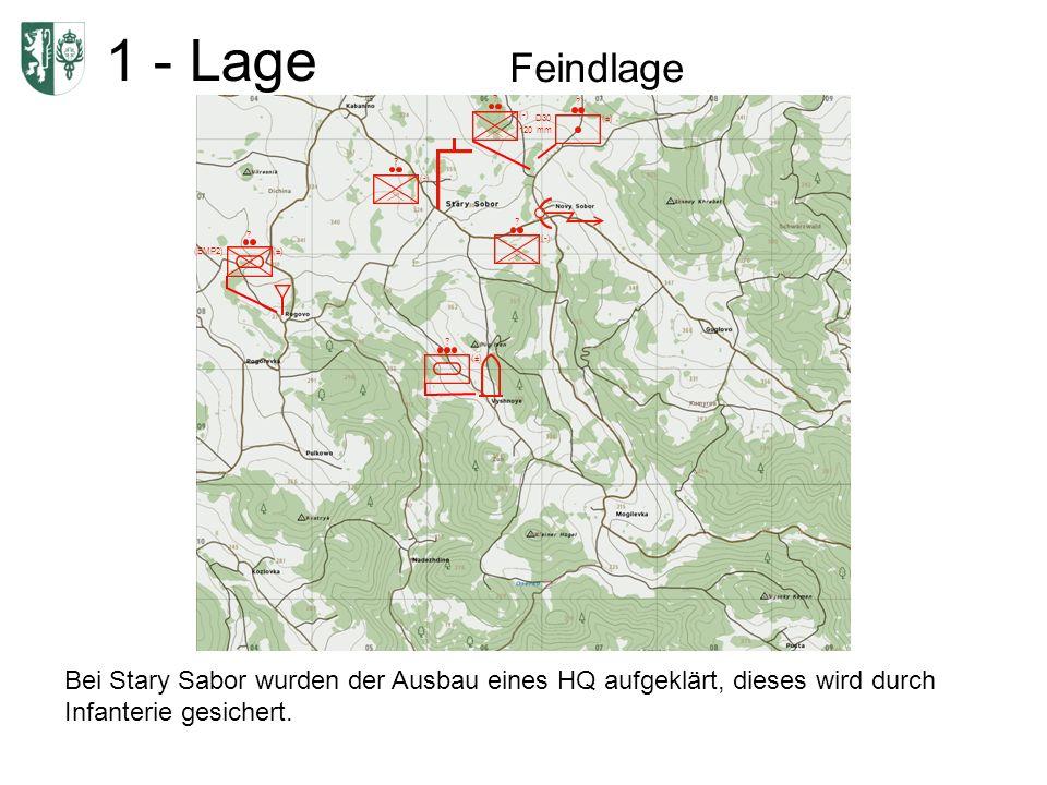 1 - Lage Feindlage Bei Stary Sabor wurden der Ausbau eines HQ aufgeklärt, dieses wird durch Infanterie gesichert. (BMP2)(±) ? ? D30 120 mm (±) ? (-) ?