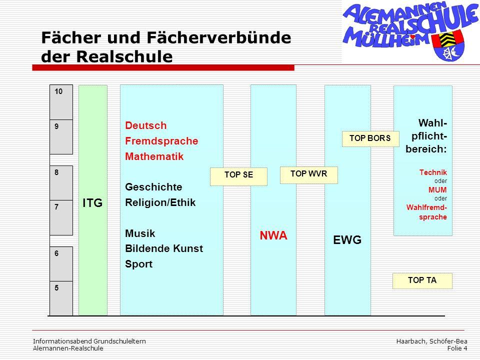 Haarbach, Schöfer-Bea Folie 4 Informationsabend Grundschuleltern Alemannen-Realschule Wahl- pflicht- bereich: Technik oder MUM oder Wahlfremd- sprache