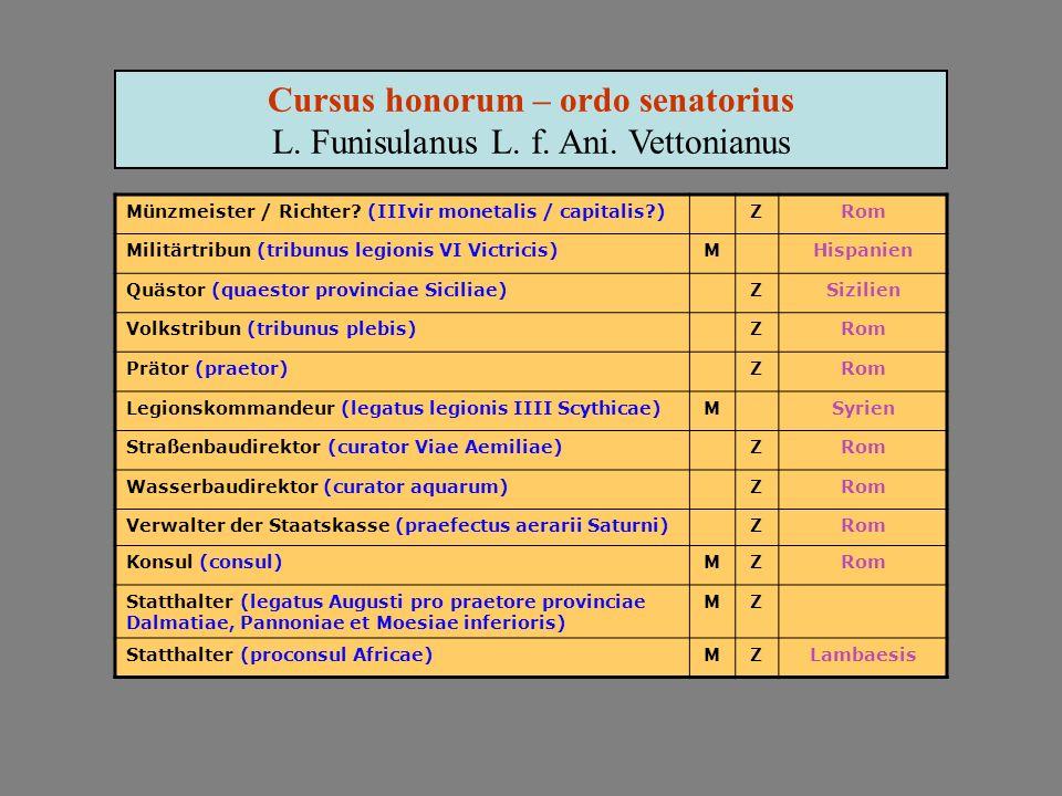 Cursus honorum – ordo senatorius L. Funisulanus L. f. Ani. Vettonianus Münzmeister / Richter? (IIIvir monetalis / capitalis?)ZRom Militärtribun (tribu