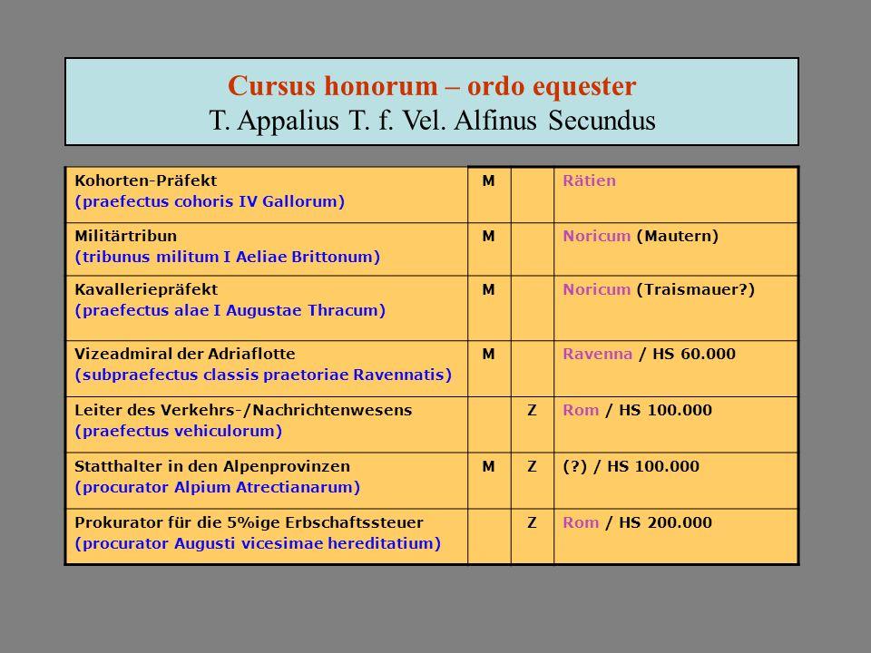 Kohorten-Präfekt (praefectus cohoris IV Gallorum) MRätien Militärtribun (tribunus militum I Aeliae Brittonum) MNoricum (Mautern) Kavalleriepräfekt (praefectus alae I Augustae Thracum) MNoricum (Traismauer?) Vizeadmiral der Adriaflotte (subpraefectus classis praetoriae Ravennatis) MRavenna / HS 60.000 Leiter des Verkehrs-/Nachrichtenwesens (praefectus vehiculorum) ZRom / HS 100.000 Statthalter in den Alpenprovinzen (procurator Alpium Atrectianarum) MZ(?) / HS 100.000 Prokurator für die 5%ige Erbschaftssteuer (procurator Augusti vicesimae hereditatium) ZRom / HS 200.000 Cursus honorum – ordo equester T.