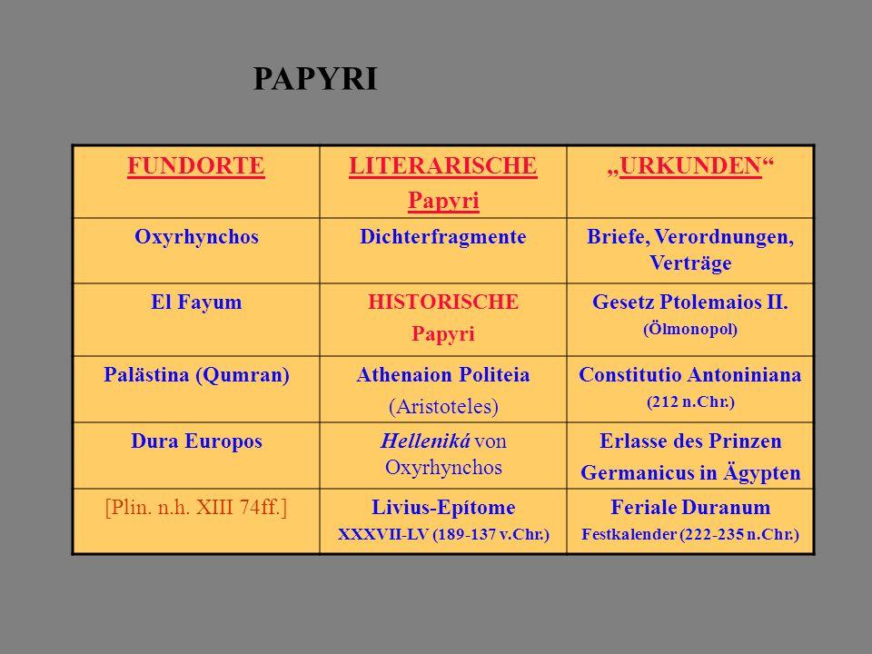 """FUNDORTELITERARISCHE Papyri """"URKUNDEN"""" OxyrhynchosDichterfragmenteBriefe, Verordnungen, Verträge El FayumHISTORISCHE Papyri Gesetz Ptolemaios II. (Ölm"""