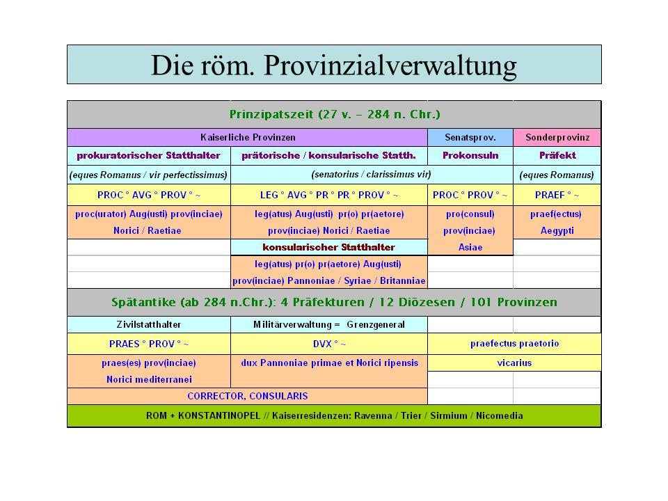 Die röm. Provinzialverwaltung