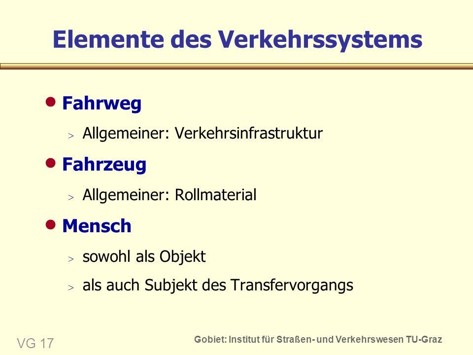 Gobiet: Institut für Straßen- und Verkehrswesen TU-Graz VG 17 Elemente des Verkehrssystems  Fahrweg  Allgemeiner: Verkehrsinfrastruktur  Fahrzeug  Allgemeiner: Rollmaterial  Mensch  sowohl als Objekt  als auch Subjekt des Transfervorgangs