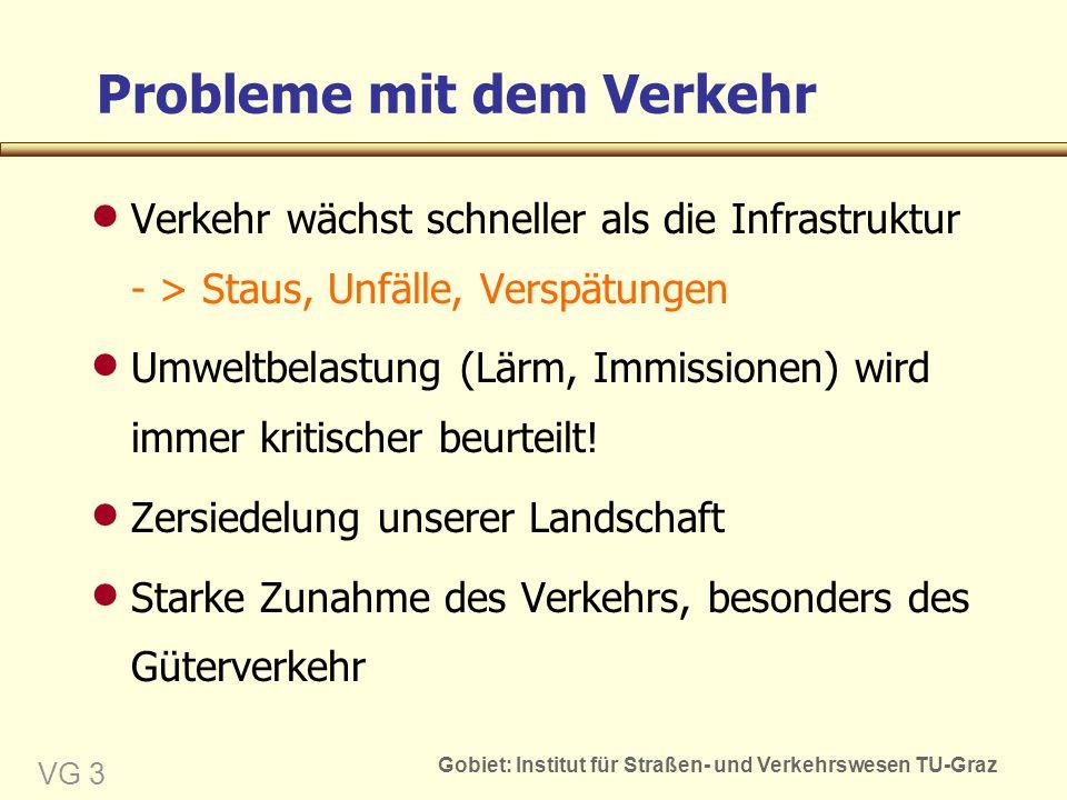 Gobiet: Institut für Straßen- und Verkehrswesen TU-Graz VG 3 Probleme mit dem Verkehr  Verkehr wächst schneller als die Infrastruktur - > Staus, Unfälle, Verspätungen  Umweltbelastung (Lärm, Immissionen) wird immer kritischer beurteilt.