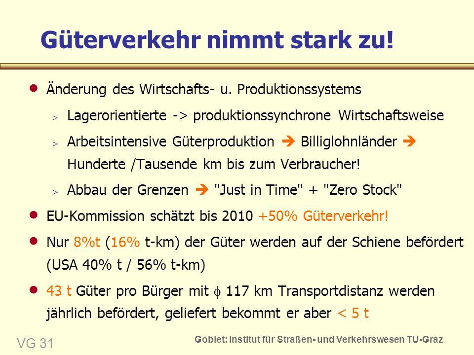 Gobiet: Institut für Straßen- und Verkehrswesen TU-Graz VG 31 Güterverkehr nimmt stark zu.