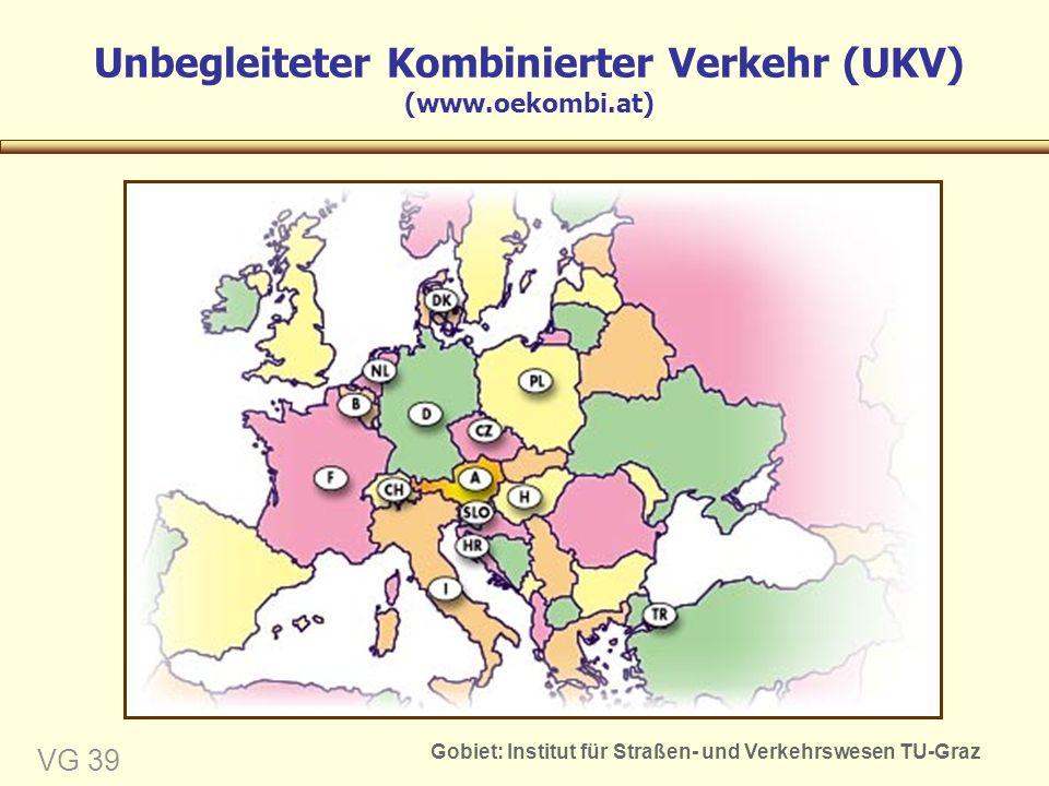 Gobiet: Institut für Straßen- und Verkehrswesen TU-Graz VG 39 Unbegleiteter Kombinierter Verkehr (UKV) (www.oekombi.at)