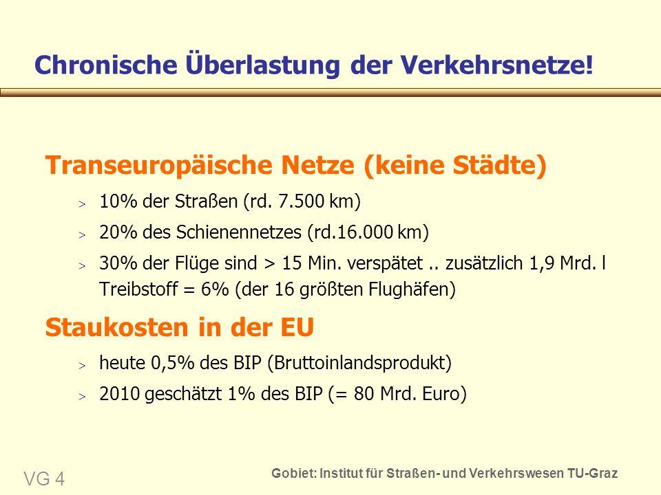 Gobiet: Institut für Straßen- und Verkehrswesen TU-Graz VG 4 Chronische Überlastung der Verkehrsnetze.