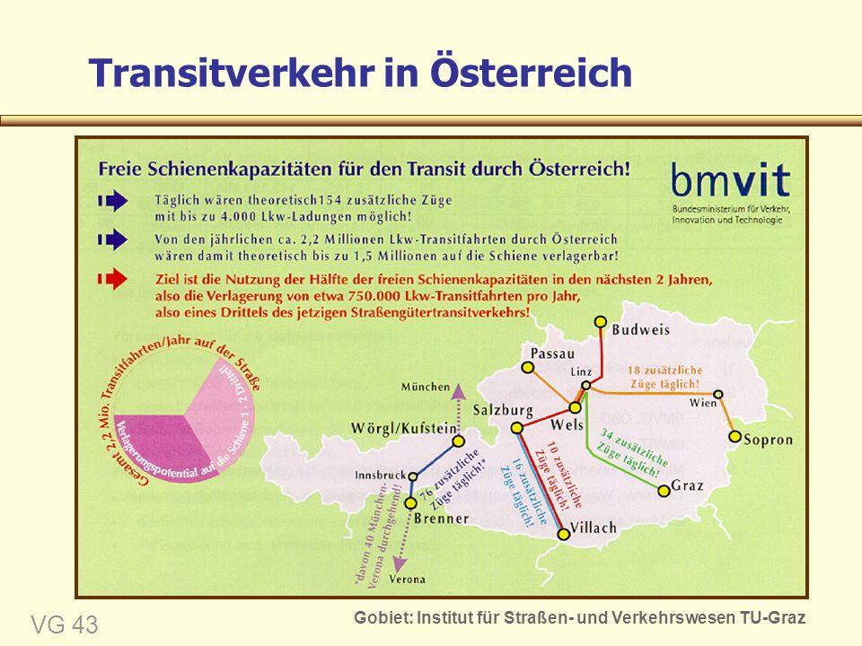 Gobiet: Institut für Straßen- und Verkehrswesen TU-Graz VG 43 Transitverkehr in Österreich