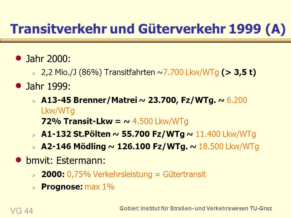 Gobiet: Institut für Straßen- und Verkehrswesen TU-Graz VG 44 Transitverkehr und Güterverkehr 1999 (A)  Jahr 2000:  2,2 Mio./J (86%) Transitfahrten ~7.700 Lkw/WTg (> 3,5 t)  Jahr 1999:  A13-45 Brenner/Matrei ~ 23.700, Fz/WTg.