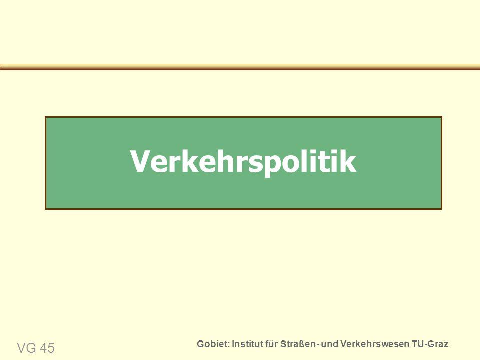 Gobiet: Institut für Straßen- und Verkehrswesen TU-Graz VG 45 Verkehrspolitik