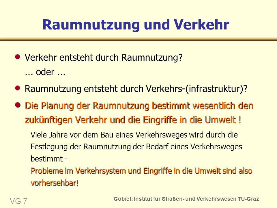 Gobiet: Institut für Straßen- und Verkehrswesen TU-Graz VG 7 Raumnutzung und Verkehr  Verkehr entsteht durch Raumnutzung ...