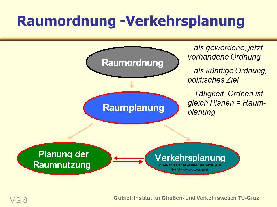 Gobiet: Institut für Straßen- und Verkehrswesen TU-Graz VG 8 Raumordnung -Verkehrsplanung..