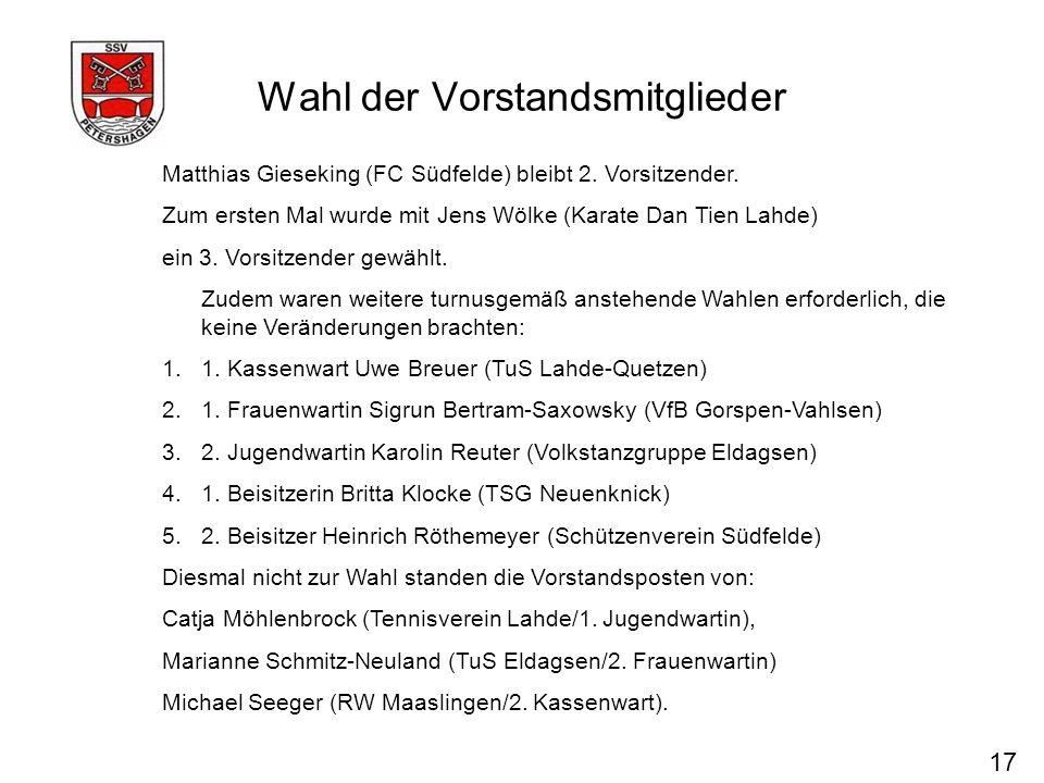 Wahl der Vorstandsmitglieder 17 Matthias Gieseking (FC Südfelde) bleibt 2. Vorsitzender. Zum ersten Mal wurde mit Jens Wölke (Karate Dan Tien Lahde) e