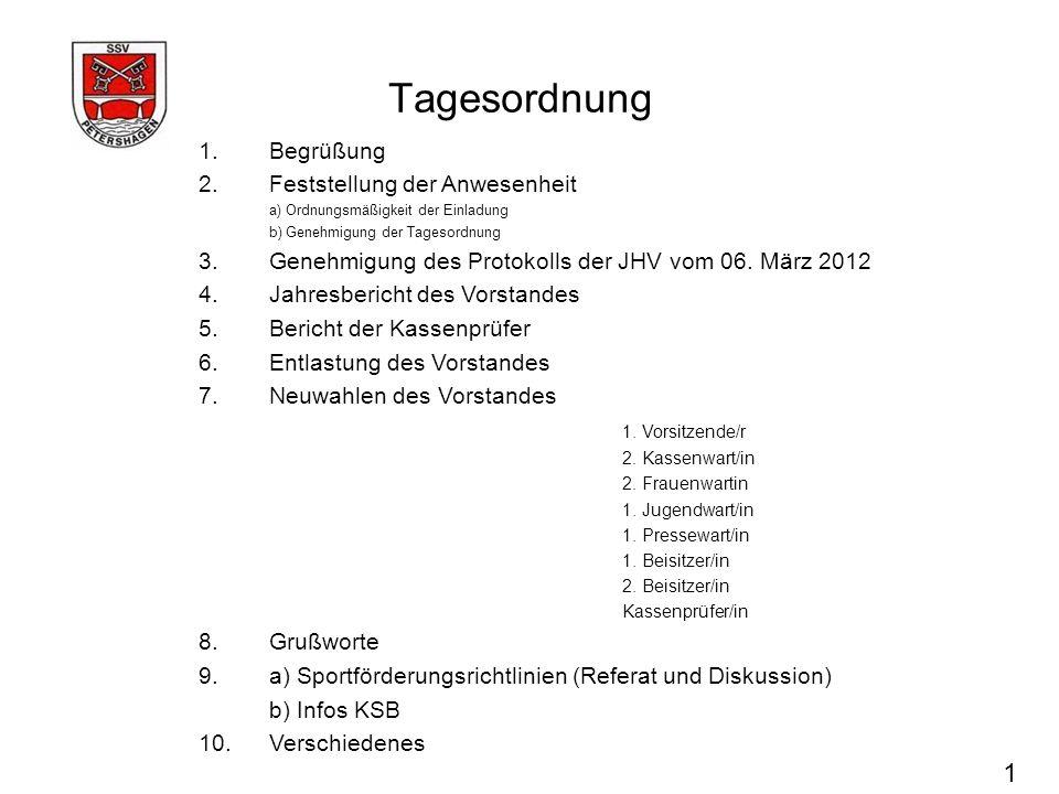 Tagesordnung 1.Begrüßung 2.Feststellung der Anwesenheit a) Ordnungsmäßigkeit der Einladung b) Genehmigung der Tagesordnung 3.Genehmigung des Protokoll