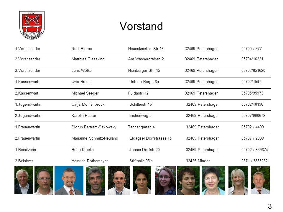 Vorstand 1.VorsitzenderRudi Blome Neuenknicker Str.16 32469 Petershagen05705 / 377 2.Vorsitzender Matthias Gieseking Am Wassergraben 2 32469 Petershag