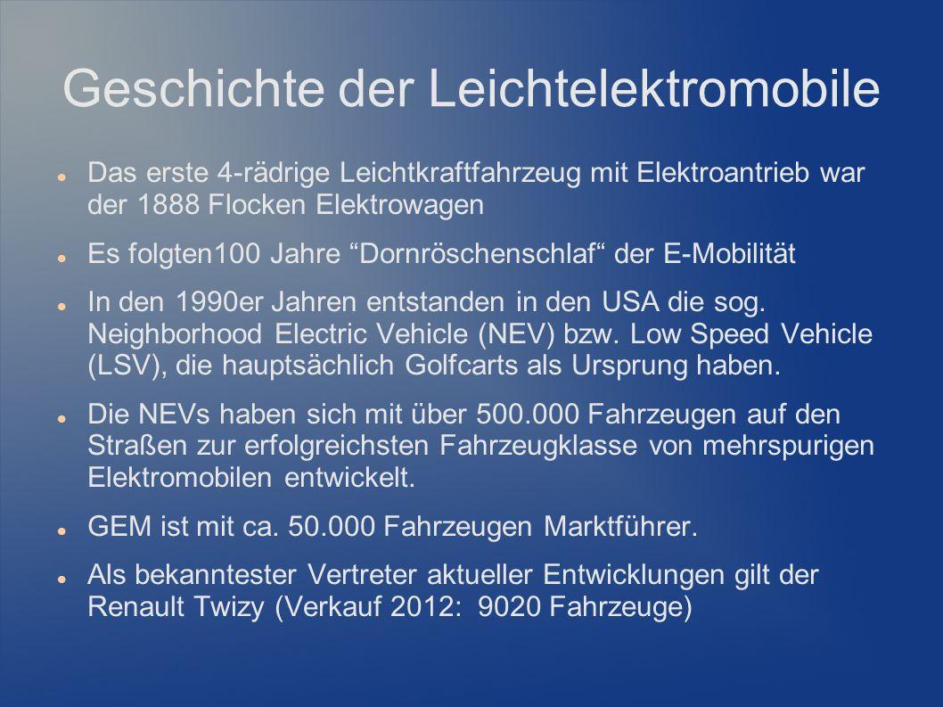 Rahmen (GEM)