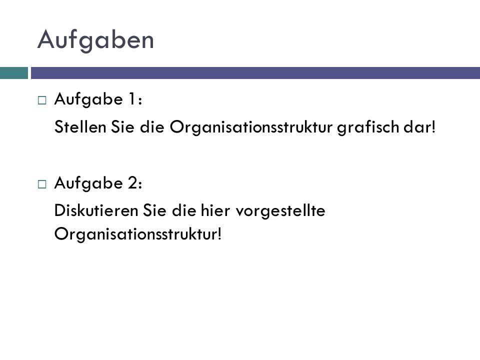 Aufgaben  Aufgabe 1: Stellen Sie die Organisationsstruktur grafisch dar!  Aufgabe 2: Diskutieren Sie die hier vorgestellte Organisationsstruktur!