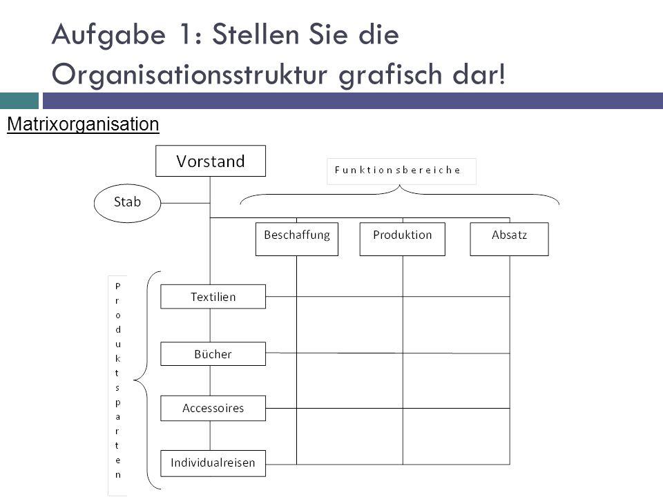 Aufgabe 1: Stellen Sie die Organisationsstruktur grafisch dar! Matrixorganisation