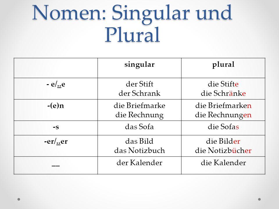 Nomen: Singular und Plural singularplural - e/..eder Stift der Schrank die Stifte die Schränke -(e)ndie Briefmarke die Rechnung die Briefmarken die Re